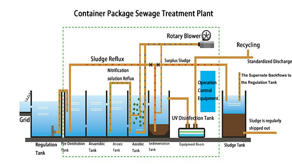 有机废气处理,废气处理,废气处理设备
