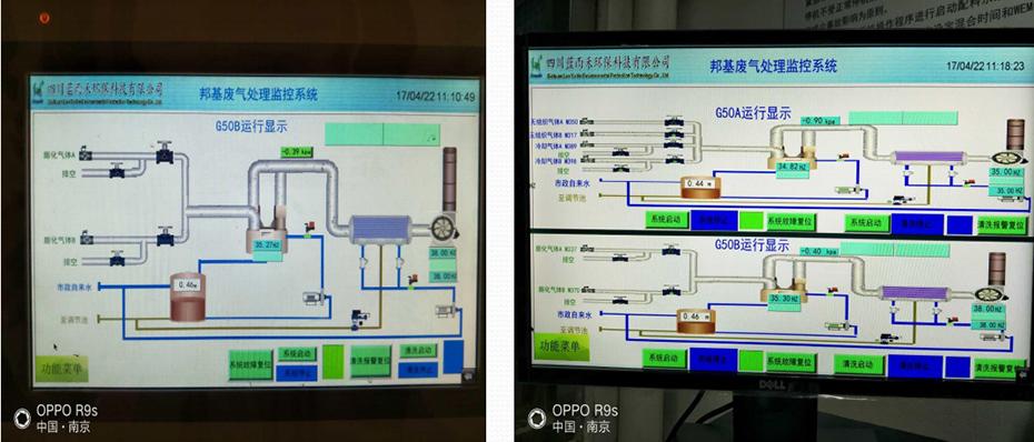 LYH-G系列微波光氧催化处理设备监控画面